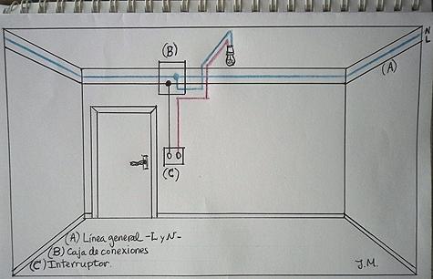 circuito eléctrico de un punto de luz sencillo