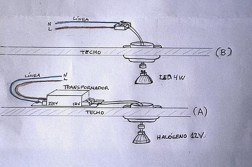 Cambiar una lampara dicroica halogena por una dicroica led