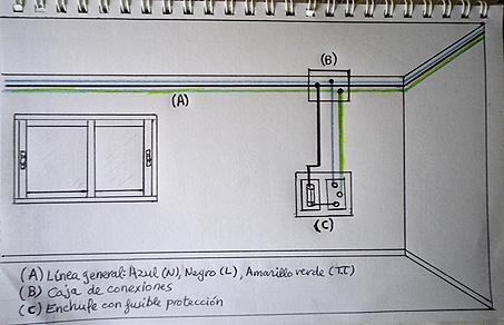 como se conectan los cables en un enchufe con fusible