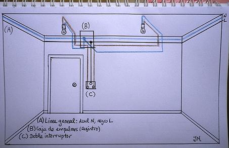 Esquema de un circuito con un doble interruptor